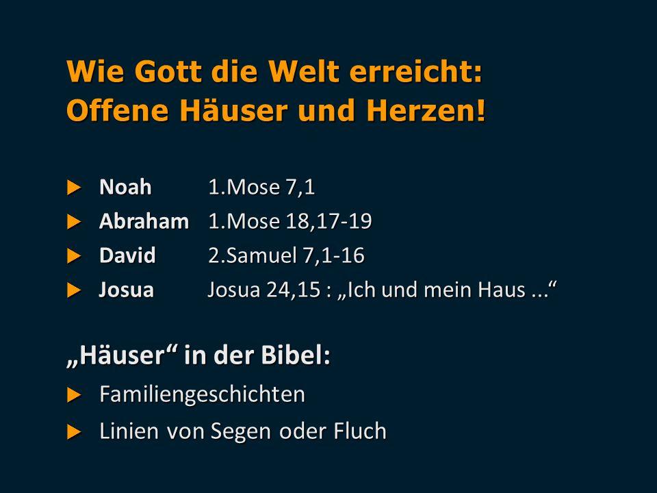 """ Noah1.Mose 7,1  Abraham1.Mose 18,17-19  David2.Samuel 7,1-16  JosuaJosua 24,15 : """"Ich und mein Haus..."""" """"Häuser"""" in der Bibel:  Familiengeschich"""