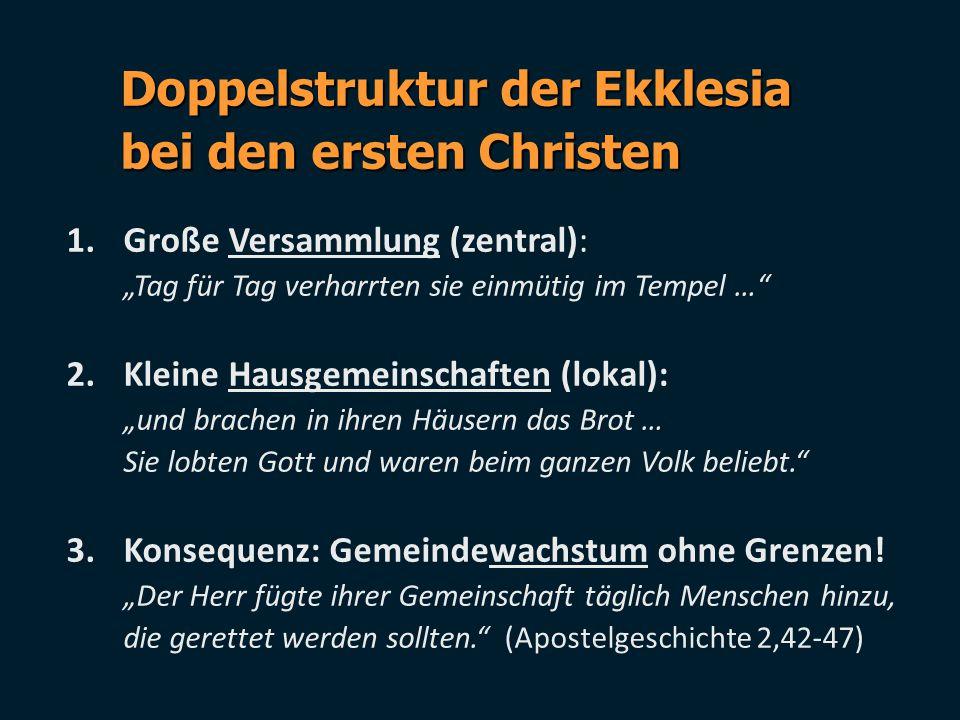"""Doppelstruktur der Ekklesia bei den ersten Christen 1. 1.Große Versammlung (zentral): """"Tag für Tag verharrten sie einmütig im Tempel …"""" 2. 2.Kleine Ha"""