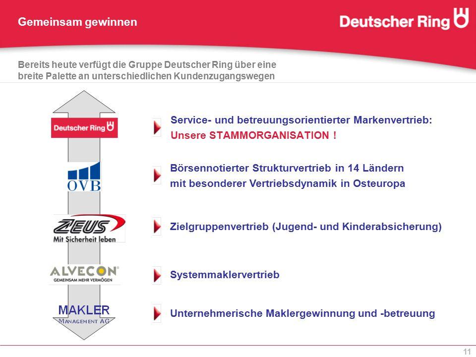 11 Service- und betreuungsorientierter Markenvertrieb: Unsere STAMMORGANISATION ! Börsennotierter Strukturvertrieb in 14 Ländern mit besonderer Vertri