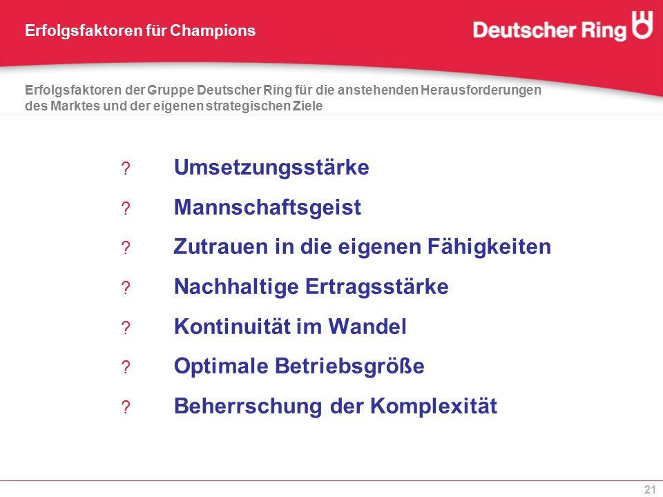 21 Erfolgsfaktoren für Champions ? Umsetzungsstärke ? Mannschaftsgeist ? Zutrauen in die eigenen Fähigkeiten ? Nachhaltige Ertragsstärke ? Kontinuität