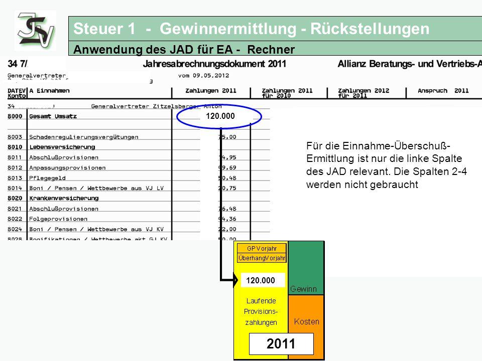 125.000 20.000 15.000 Steuertipps für Versicherungsagenturen Anwendung des JAD für EA - Rechner 2011 120.000 Für die Einnahme-Überschuß- Ermittlung is