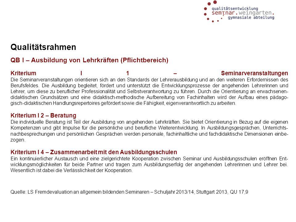 Qualitätsrahmen QB I – Ausbildung von Lehrkräften (Pflichtbereich) Kriterium I 1 – Seminarveranstaltungen Die Seminarveranstaltungen orientieren sich