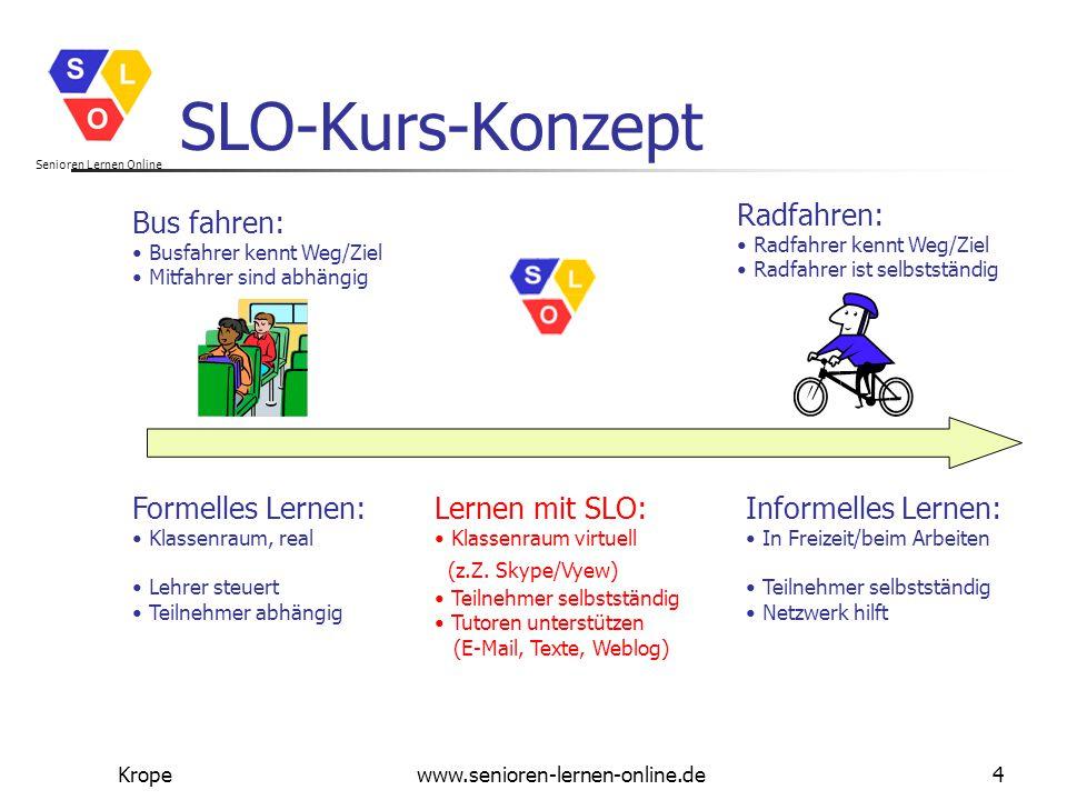 Senioren Lernen Online Kropewww.senioren-lernen-online.de15 Fragen in diesem Workshop: Was macht ein seniorengerechtes Lernkonzepte aus.