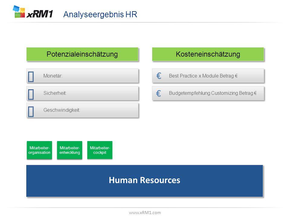 "www.xRM1.com Betrachtungsebene, Z.B. ""Datenmodell"" Analyseergebnis HR Best Practice x Module Betrag € Budgetempfehlung Customizing Betrag € Potenziale"