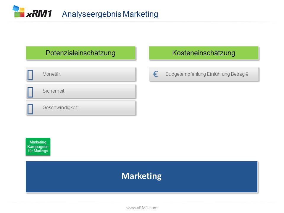 "www.xRM1.com Betrachtungsebene, Z.B. ""Datenmodell"" Analyseergebnis Marketing Budgetempfehlung Einführung Betrag € Potenzialeinschätzung Kosteneinschät"
