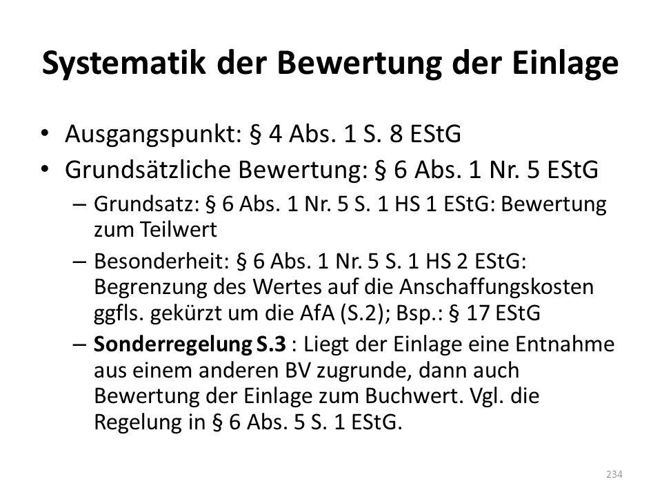 Systematik der Bewertung der Einlage Ausgangspunkt: § 4 Abs. 1 S. 8 EStG Grundsätzliche Bewertung: § 6 Abs. 1 Nr. 5 EStG – Grundsatz: § 6 Abs. 1 Nr. 5