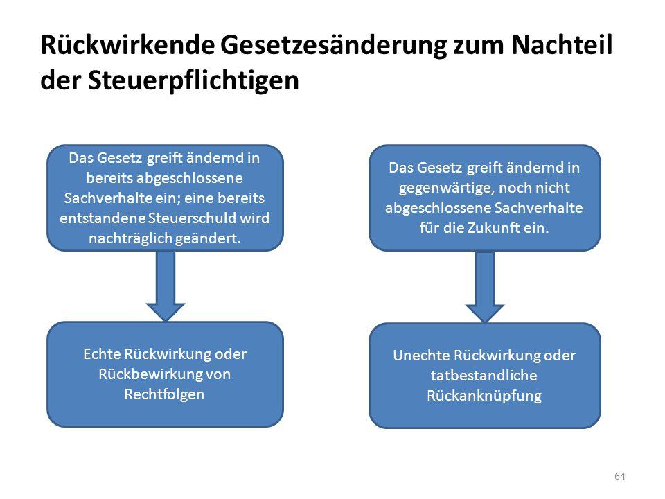 Rückwirkende Gesetzesänderung zum Nachteil der Steuerpflichtigen 64 Echte Rückwirkung oder Rückbewirkung von Rechtfolgen Unechte Rückwirkung oder tatb