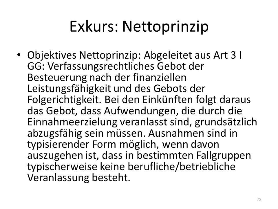 Exkurs: Nettoprinzip Objektives Nettoprinzip: Abgeleitet aus Art 3 I GG: Verfassungsrechtliches Gebot der Besteuerung nach der finanziellen Leistungsf