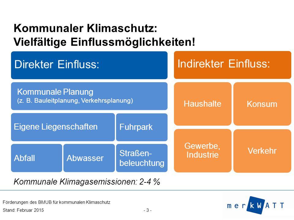 Förderungen des BMUB für kommunalen Klimaschutz Stand: Februar 2015 - 14 -  uneingeschränkt: Kommunen und kommunale Verbünde  eingeschränkt Kirchen und Religionsgemeinschaften Hochschulen bzw.