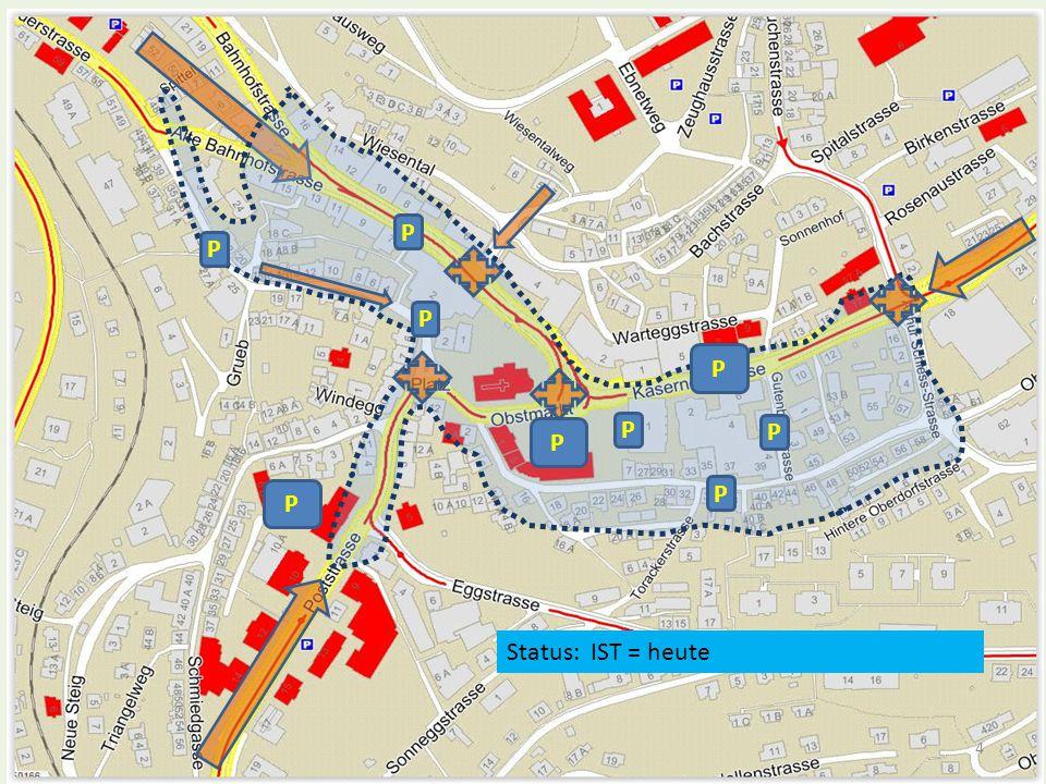 Status 'IST' (heute) Zufahrten/Strassen führen immer ins Dorfzentrum Konzentration hin zum Obstmarkt-Kreisel 'Jeder' kann 'irgendwie' überall hinfahren….