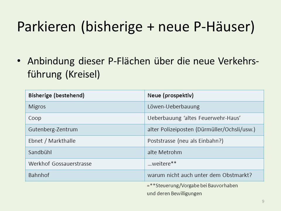 Parkieren (bisherige + neue P-Häuser) Anbindung dieser P-Flächen über die neue Verkehrs- führung (Kreisel) Bisherige (bestehend)Neue (prospektiv) MigrosLöwen-Ueberbauung CoopUeberbauung 'altes Feuerwehr-Haus' Gutenberg-Zentrumalter Polizeiposten (Dürmüller/Ochsli/usw.) Ebnet / MarkthallePoststrasse (neu als Einbahn ) Sandbühlalte Metrohm Werkhof Gossauerstrasse…weitere** Bahnhofwarum nicht auch unter dem Obstmarkt.