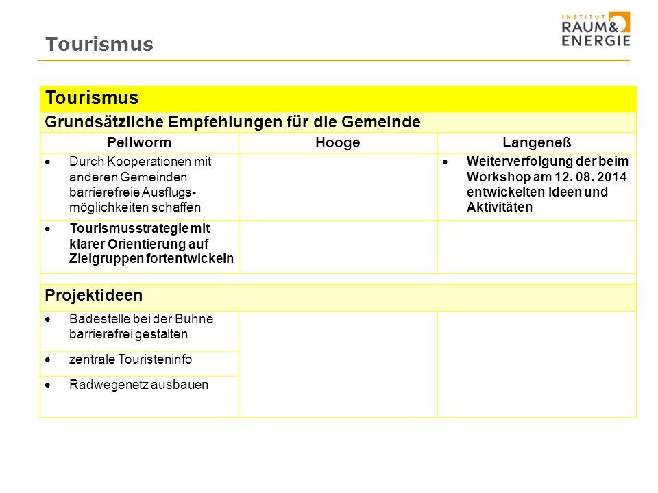 Tourismus Grundsätzliche Empfehlungen für die Gemeinde PellwormHoogeLangeneß  Durch Kooperationen mit anderen Gemeinden barrierefreie Ausflugs- möglichkeiten schaffen  Weiterverfolgung der beim Workshop am 12.