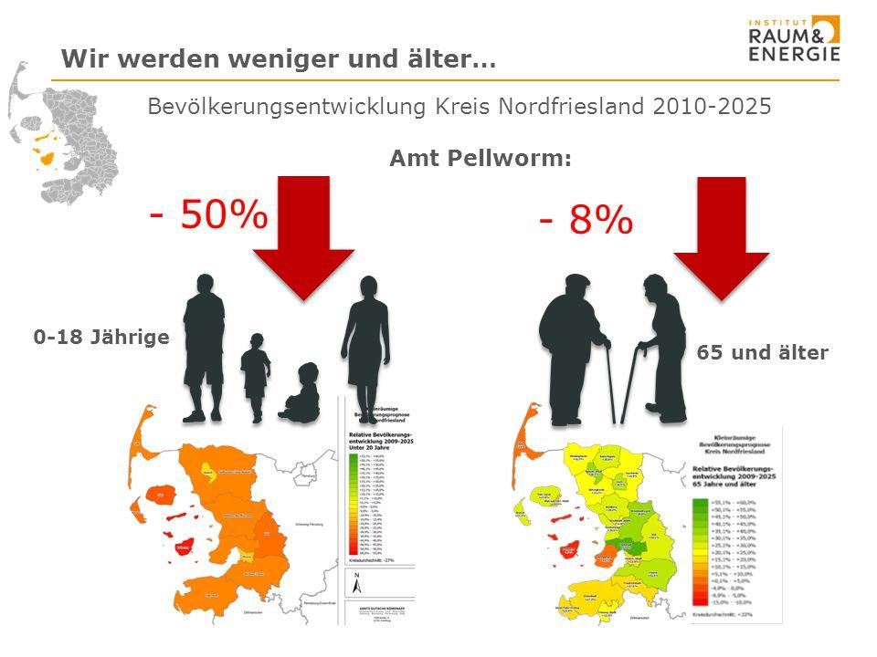 - 50% - 8% 65 und älter 0-18 Jährige Bevölkerungsentwicklung Kreis Nordfriesland 2010-2025 Amt Pellworm: Wir werden weniger und älter…
