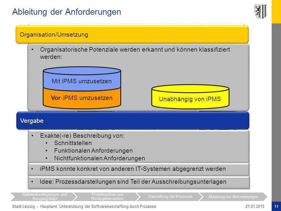 Stadt Leipzig - Vergabe Exakte(-re) Beschreibung von: Schnittstellen Funktionalen Anforderungen Nichtfunktionalen Anforderungen Exakte(-re) Beschreibu