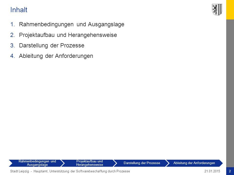 Stadt Leipzig -2Hauptamt, Unterstützung der Softwarebeschaffung durch Prozesse21.01.2015 Inhalt 1.Rahmenbedingungen und Ausgangslage 2.Projektaufbau u