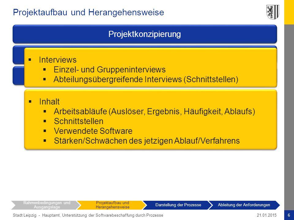 Stadt Leipzig - Projektaufbau und Herangehensweise 6Hauptamt, Unterstützung der Softwarebeschaffung durch Prozesse21.01.2015 Rahmenbedingungen und Aus