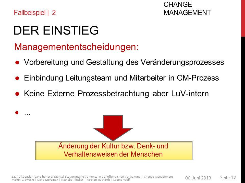 06. Juni 2013 Seite 12 22. Aufstiegslehrgang höherer Dienst| Steuerungsinstrumente in der öffentlichen Verwaltung | Change Management Martin Glowacki