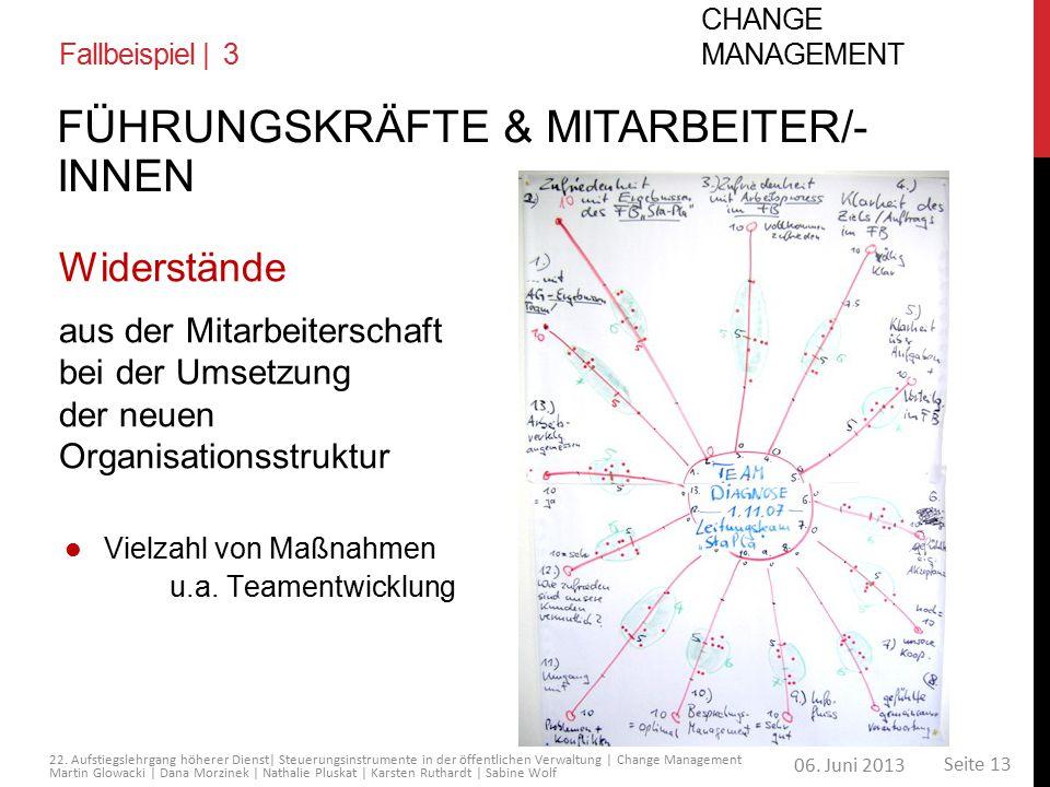 06. Juni 2013 Seite 13 22. Aufstiegslehrgang höherer Dienst| Steuerungsinstrumente in der öffentlichen Verwaltung | Change Management Martin Glowacki