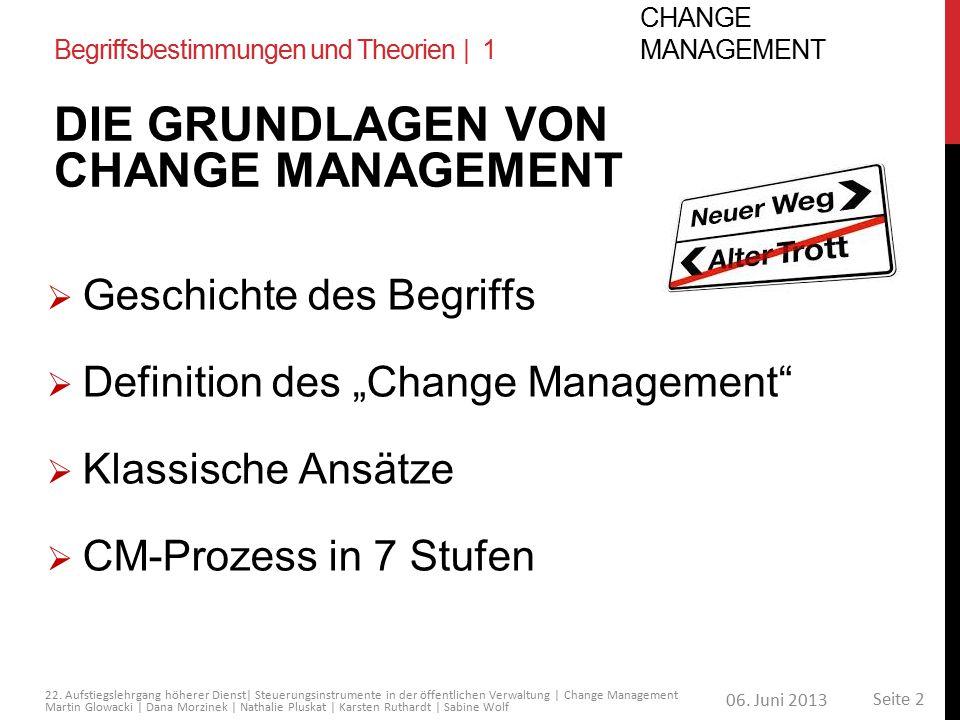 06. Juni 2013 Seite 2 22. Aufstiegslehrgang höherer Dienst| Steuerungsinstrumente in der öffentlichen Verwaltung | Change Management Martin Glowacki |