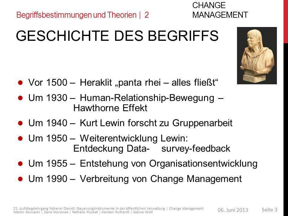 06. Juni 2013 Seite 3 22. Aufstiegslehrgang höherer Dienst| Steuerungsinstrumente in der öffentlichen Verwaltung | Change Management Martin Glowacki |