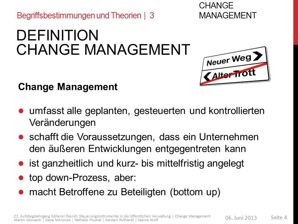 06. Juni 2013 Seite 4 22. Aufstiegslehrgang höherer Dienst| Steuerungsinstrumente in der öffentlichen Verwaltung | Change Management Martin Glowacki |