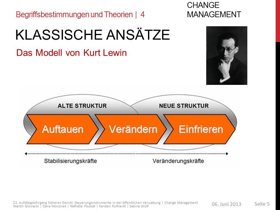 06. Juni 2013 Seite 5 22. Aufstiegslehrgang höherer Dienst| Steuerungsinstrumente in der öffentlichen Verwaltung | Change Management Martin Glowacki |