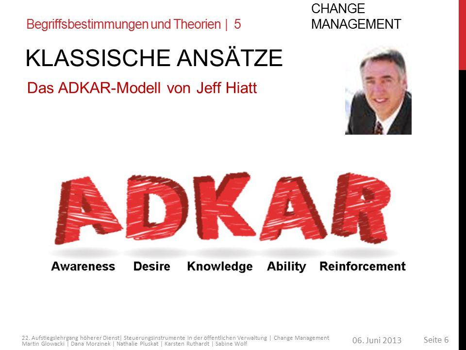 06. Juni 2013 Seite 6 22. Aufstiegslehrgang höherer Dienst| Steuerungsinstrumente in der öffentlichen Verwaltung | Change Management Martin Glowacki |