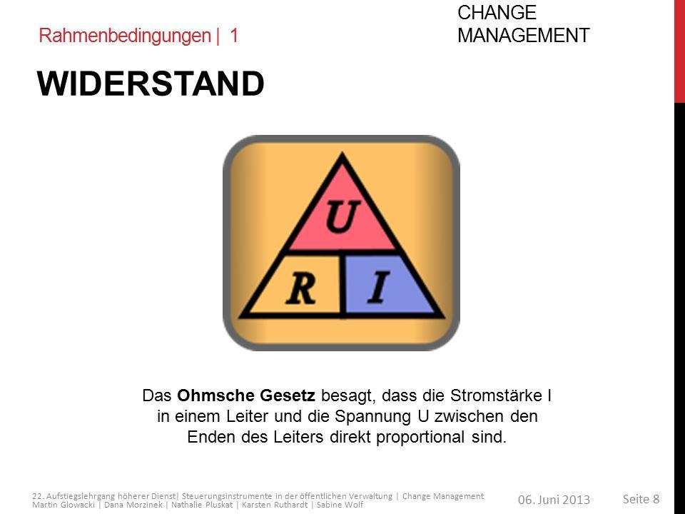 06. Juni 2013 Seite 8 22. Aufstiegslehrgang höherer Dienst| Steuerungsinstrumente in der öffentlichen Verwaltung | Change Management Martin Glowacki |