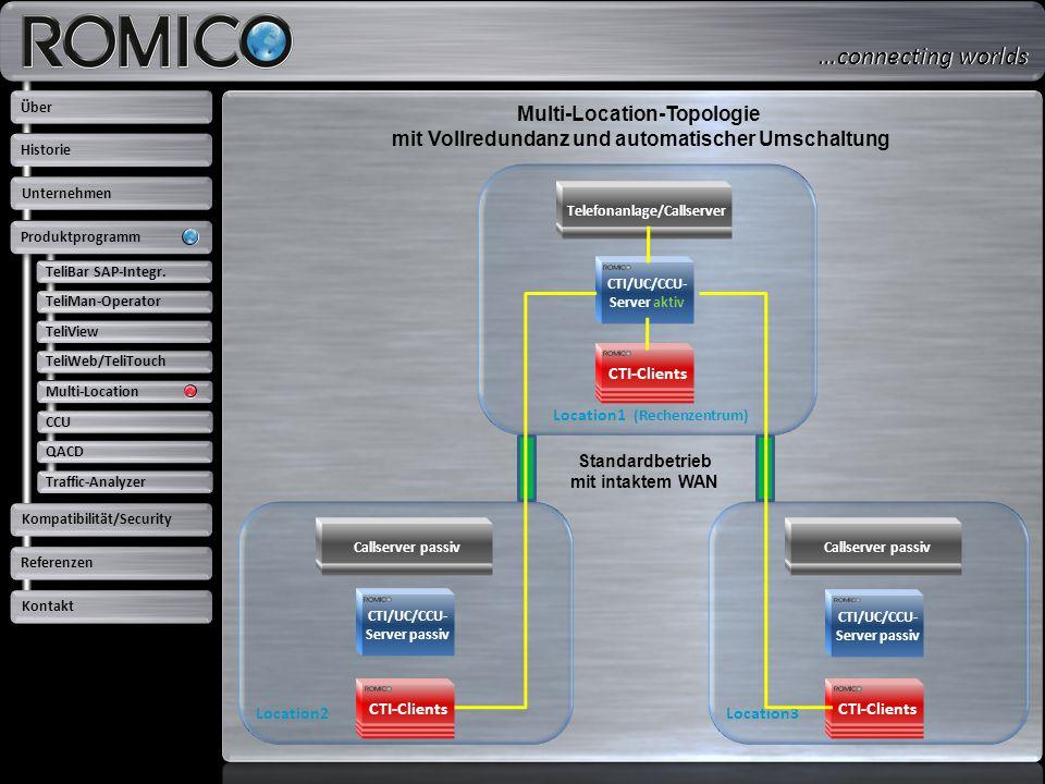 Multi-Location-Topologie mit Vollredundanz und automatischer Umschaltung Location1 (Rechenzentrum) Telefonanlage/Callserver CTI/UC/CCU- Server aktiv L