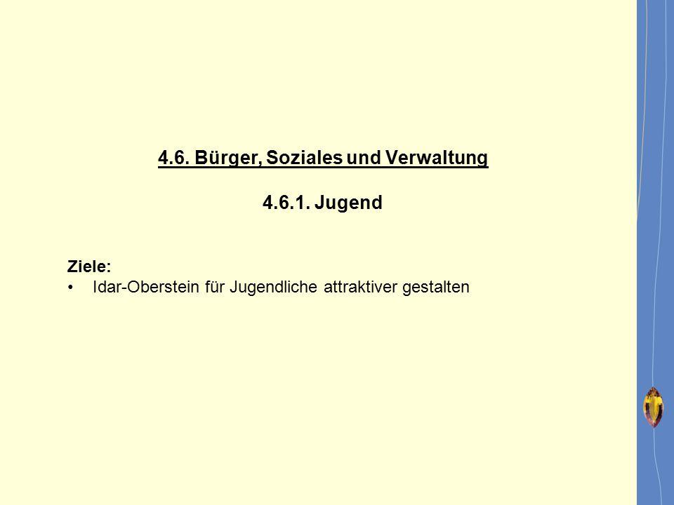 4.6. Bürger, Soziales und Verwaltung 4.6.1. Jugend Ziele: Idar-Oberstein für Jugendliche attraktiver gestalten