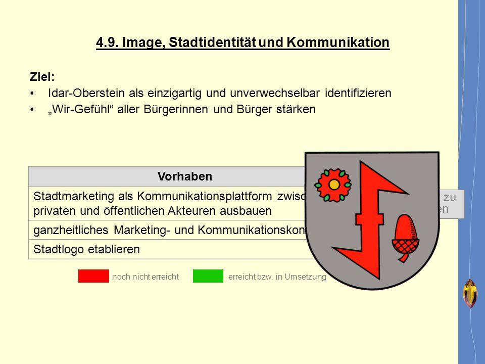 """4.9. Image, Stadtidentität und Kommunikation Ziel: Idar-Oberstein als einzigartig und unverwechselbar identifizieren """"Wir-Gefühl"""" aller Bürgerinnen un"""