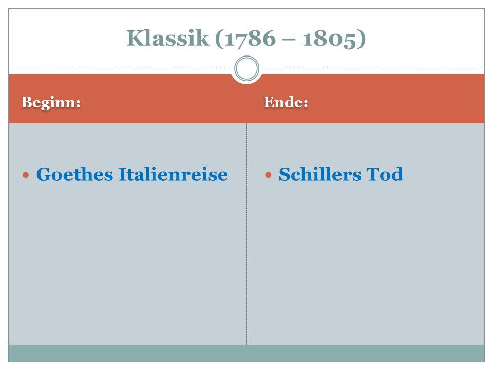Beginn: Ende: Goethes Italienreise Schillers Tod Klassik (1786 – 1805)