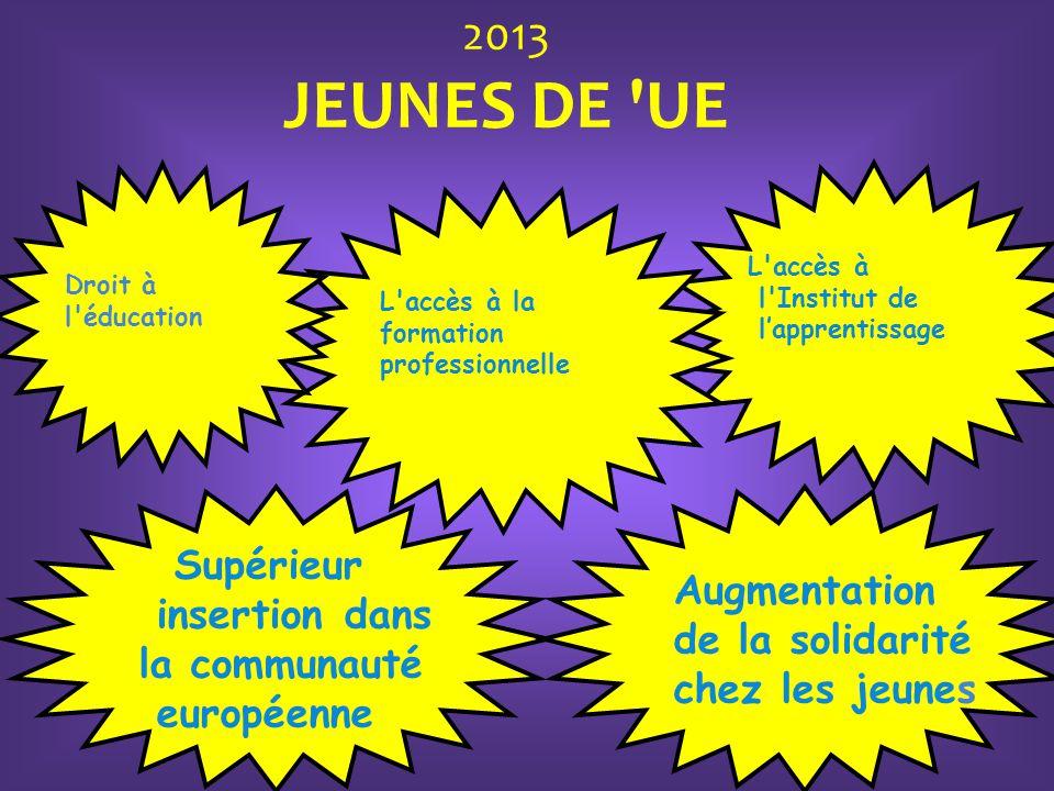 Supérieur insertion dans la communauté européenne Augmentation de la solidarité chez les jeunes 2013 JEUNES DE 'UE Droit à l'éducation L'accès à la fo