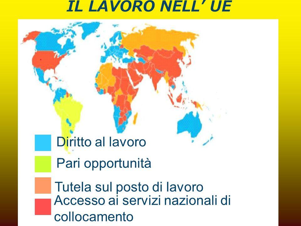 IL LAVORO NELL' UE Diritto al lavoro Tutela sul posto di lavoro Pari opportunità Accesso ai servizi nazionali di collocamento