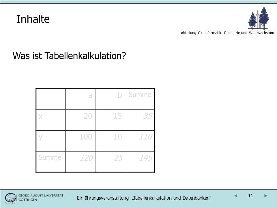11 Abteilung Ökoinformatik. Biometrie und Waldwachstum Inhalte Was ist Tabellenkalkulation? ab Summe x201535 y10010110 Summe 12025145 Einführungsveran