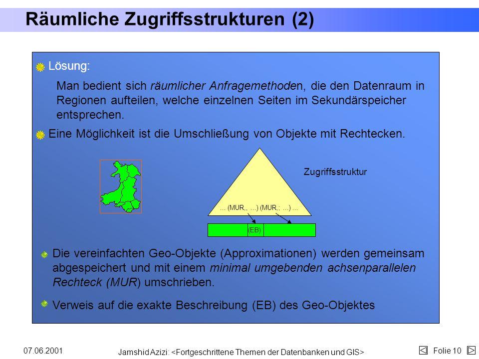 Jamshid Azizi: Folie 907.06.2001 Räumliche Zugriffsstrukturen (1) Traditionelle Zugriffsstrukturen sind für die Verwaltung von geometrischen Daten nic