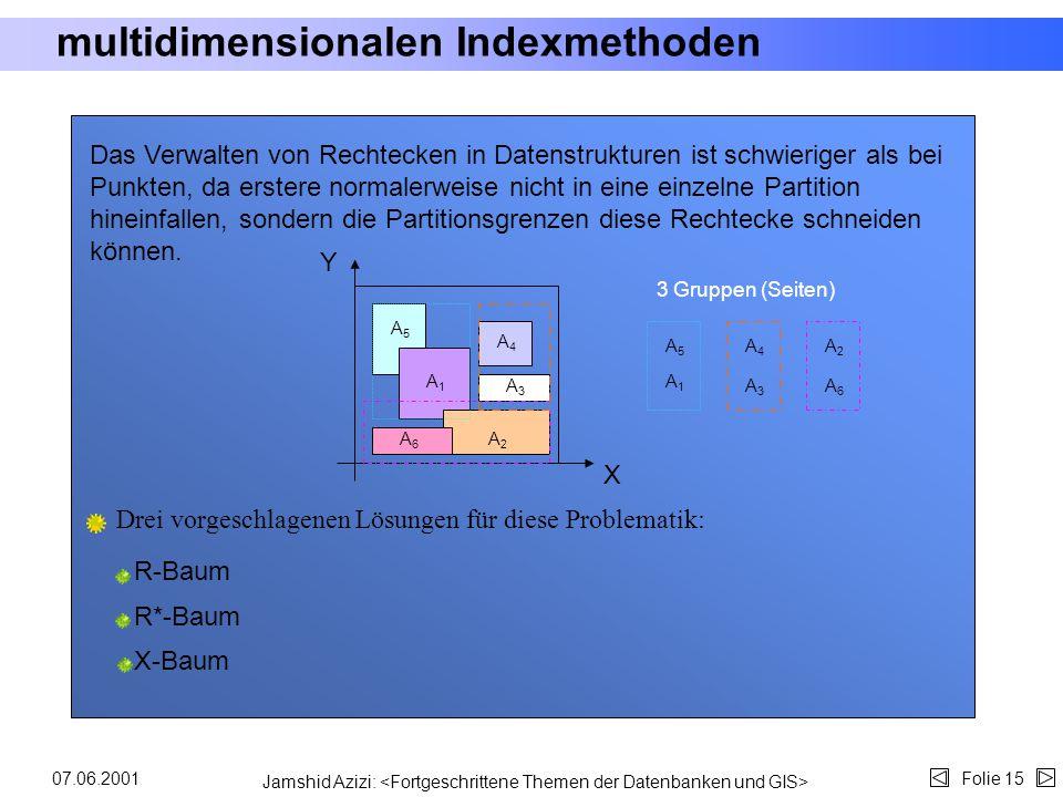 Jamshid Azizi: Folie 1407.06.2001 Anforderungen (2) Gegeben: EPL* Gesucht: Finde alle MUR's in der Datenbank, wo EPl*  MUR  Regionsuche: Beispiel