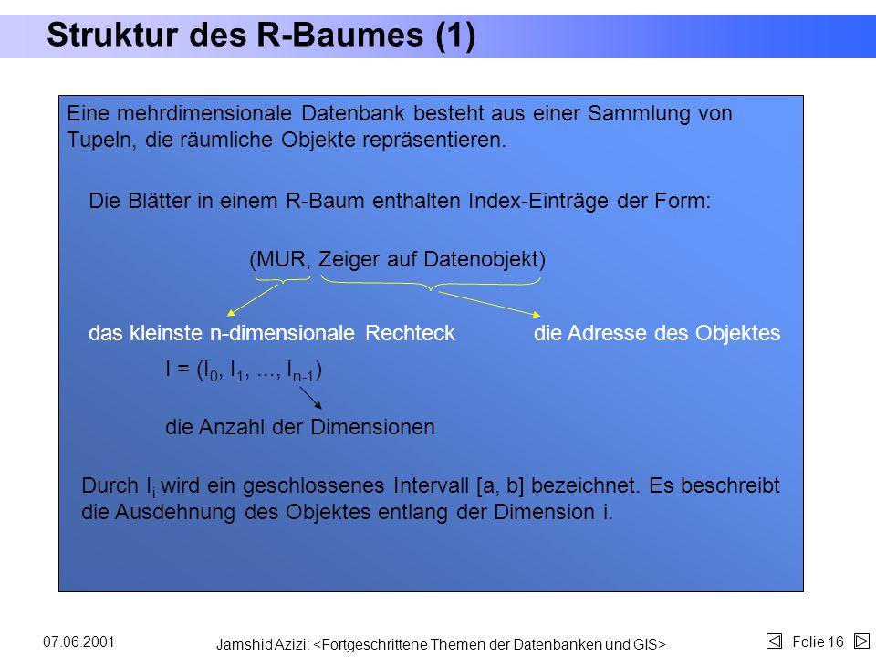 Jamshid Azizi: Folie 1507.06.2001 multidimensionalen Indexmethoden Das Verwalten von Rechtecken in Datenstrukturen ist schwieriger als bei Punkten, da