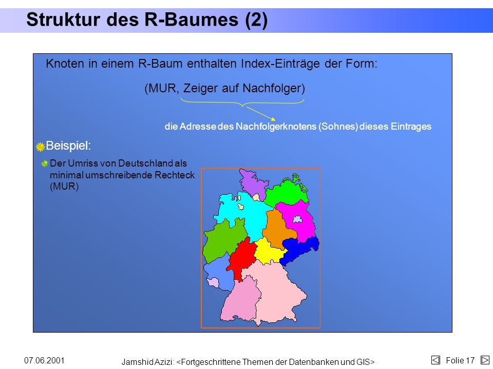 Jamshid Azizi: Folie 1607.06.2001 Struktur des R-Baumes (1) Eine mehrdimensionale Datenbank besteht aus einer Sammlung von Tupeln, die räumliche Objek