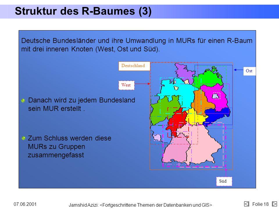 Jamshid Azizi: Folie 1707.06.2001 Struktur des R-Baumes (2) Knoten in einem R-Baum enthalten Index-Einträge der Form: die Adresse des Nachfolgerknoten