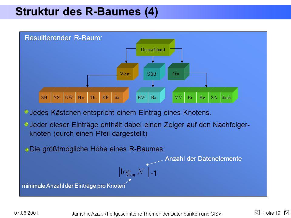 Jamshid Azizi: Folie 1807.06.2001 Struktur des R-Baumes (3) Danach wird zu jedem Bundesland sein MUR erstellt. Zum Schluss werden diese MURs zu Gruppe