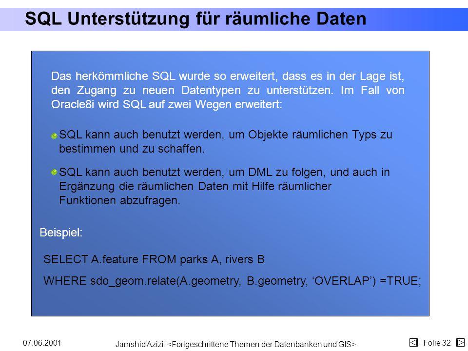Jamshid Azizi: Folie 3107.06.2001 Alternative Techniken a) Hilbert b) Peano(Z-Order)c) Gray-Codesd) Z-Mirror e) U-Index Man nutzt die Peano/Morton Kur
