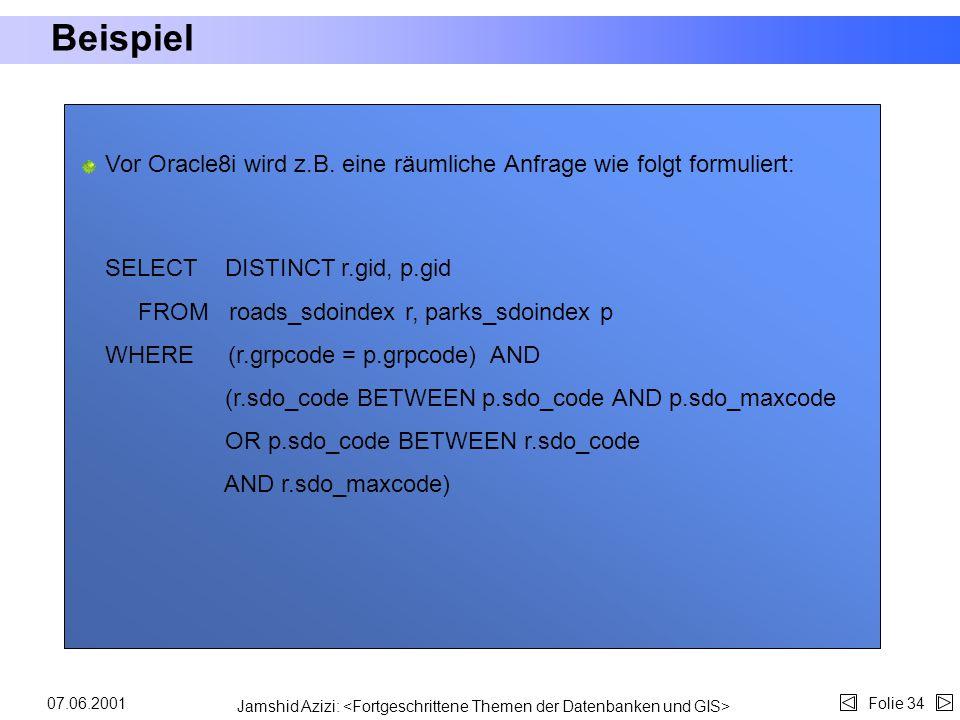 Jamshid Azizi: Folie 3307.06.2001 Oracle 8i Spatial Data Cartdridge Der Anfragealgorithmus, der geschützt (geregelt) sein kann, muss dem Nutzer erklär