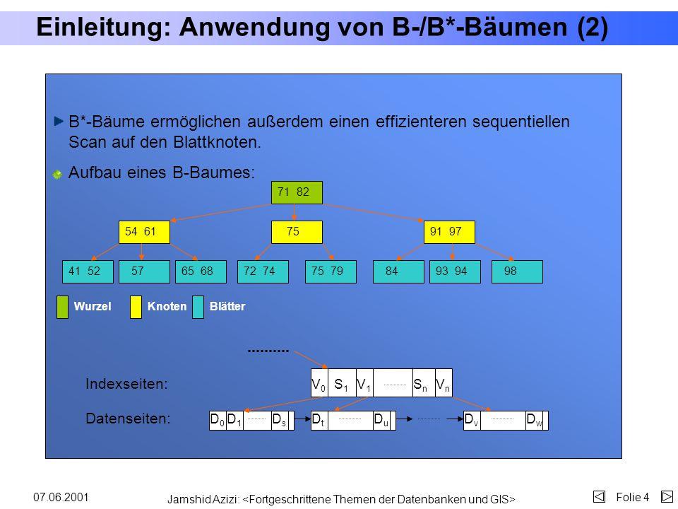 Jamshid Azizi: Folie 307.06.2001 Einleitung: Anwendung von B-/B*-Bäumen (1) Definitionen und Fähigkeiten: Index und Cluster sind Instrumente, mit dene