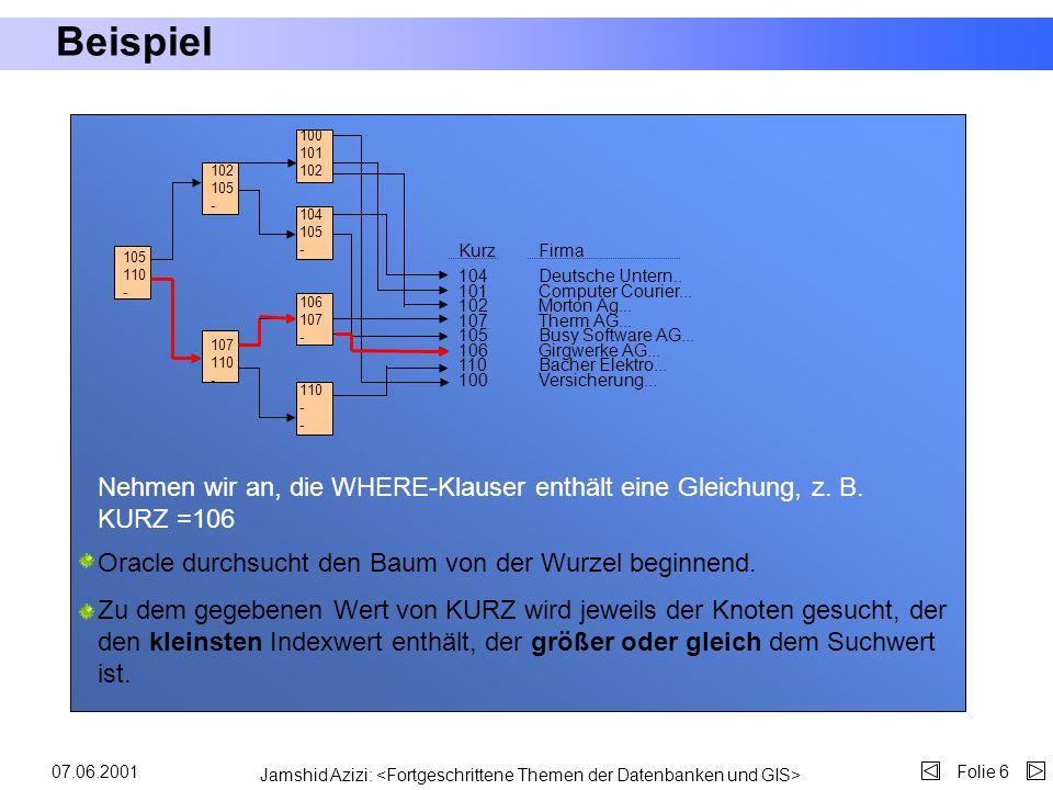 Jamshid Azizi: Folie 507.06.2001 Schematischer Aufbau eines B*-Baumes R1R1 V0V0 V1V1 R2R2 RnRn VnVn frei P S1S1 D1D1 SjSj DjDj N Sequentielle Suche In