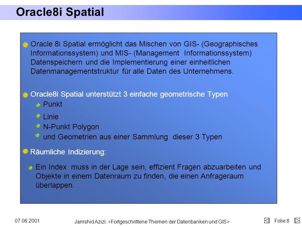 Jamshid Azizi: Folie 707.06.2001 Einleitung: Objekte und Operationen in einem Geo-Datenbanksystem Für geographische Datenbanksysteme sind B-Bäume und