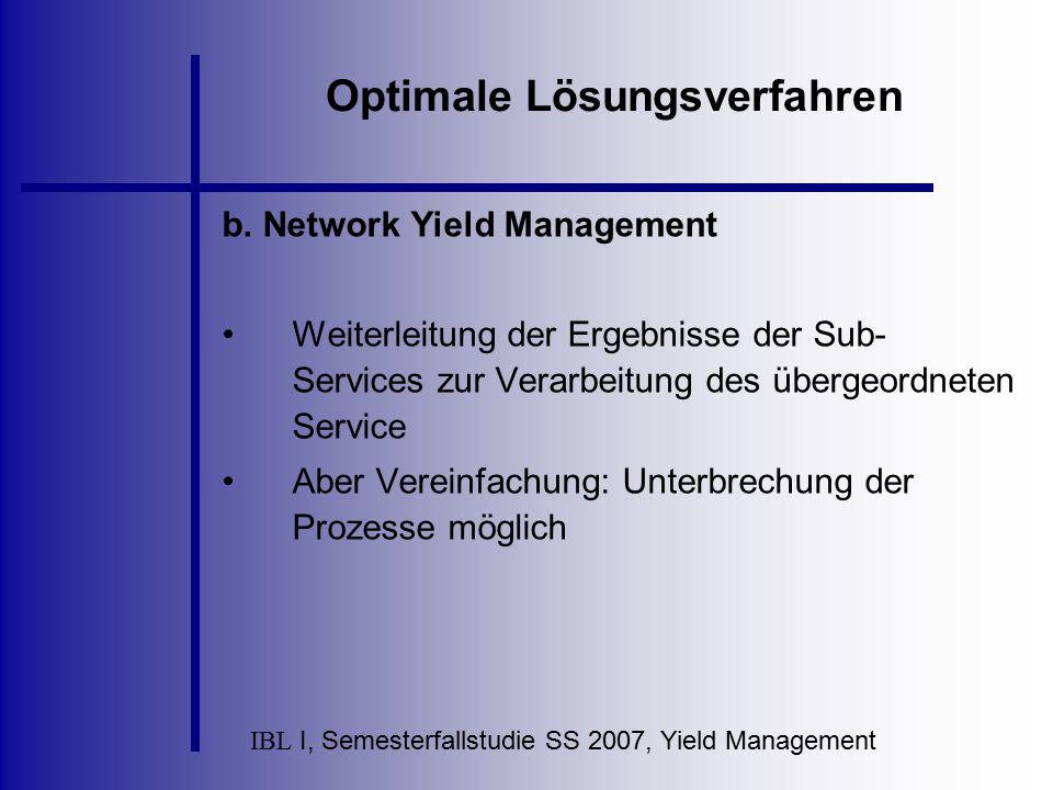 IBL I, Semesterfallstudie SS 2007, Yield Management Optimale Lösungsverfahren b. Network Yield Management Weiterleitung der Ergebnisse der Sub- Servic
