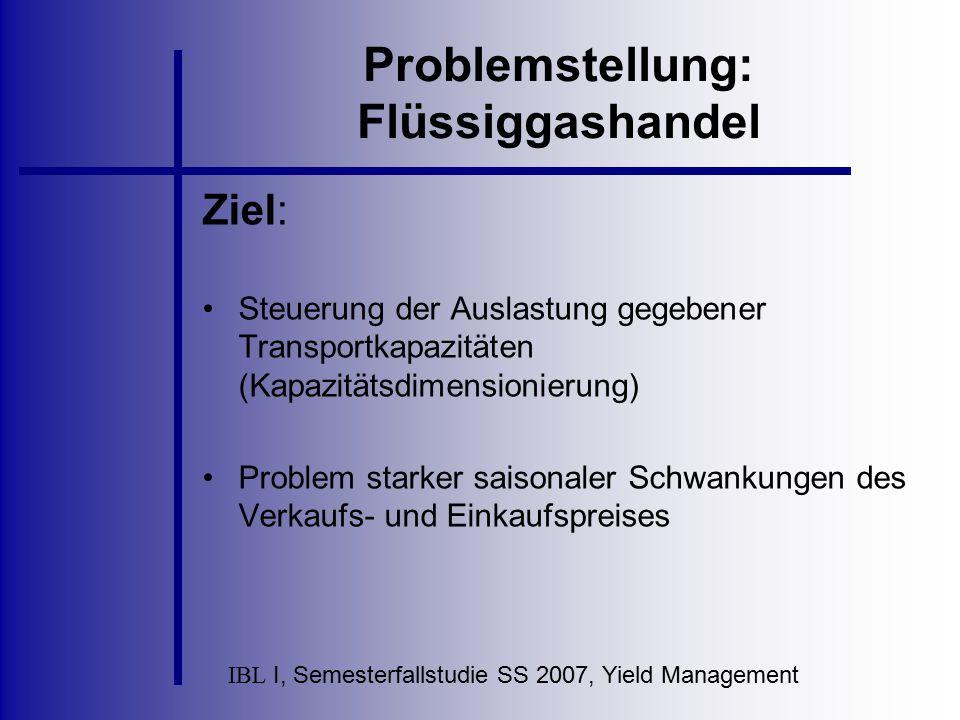 IBL I, Semesterfallstudie SS 2007, Yield Management Problemstellung: Flüssiggashandel Ziel: Steuerung der Auslastung gegebener Transportkapazitäten (K