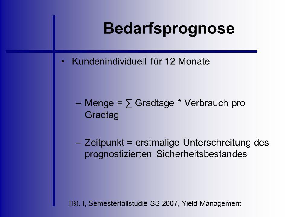 IBL I, Semesterfallstudie SS 2007, Yield Management Bedarfsprognose Kundenindividuell für 12 Monate –Menge = ∑ Gradtage * Verbrauch pro Gradtag –Zeitp