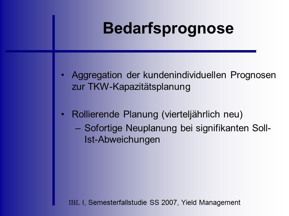 IBL I, Semesterfallstudie SS 2007, Yield Management Bedarfsprognose Aggregation der kundenindividuellen Prognosen zur TKW-Kapazitätsplanung Rollierend